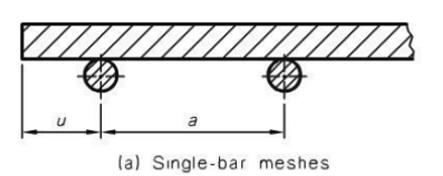 SE92 / SE82 / SE72 / SE62 concrete reinforcing mesh for structural using